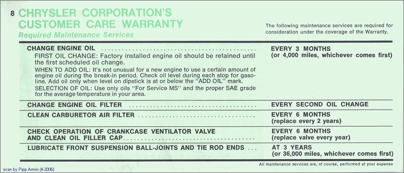Customer-Care-Warranty-11.jpg